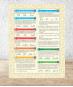 Muhtasar Tecvid Kaideleri Kartelası Kodu : 129